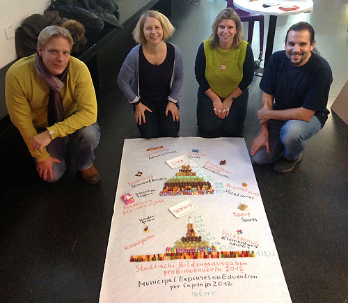 Das Diagramm-Team - Workshop Modul 4.2 - Beyond Data in Wien, School of Data Austria