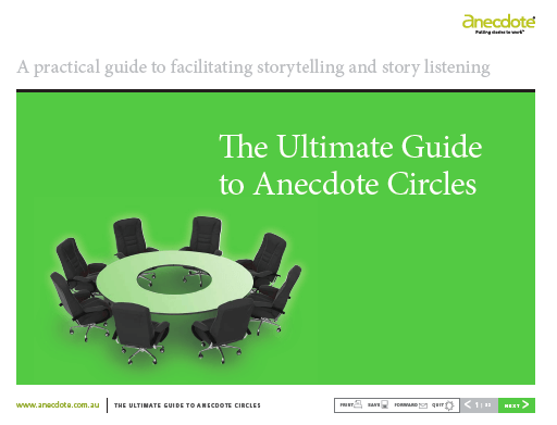 anecdote circle guide