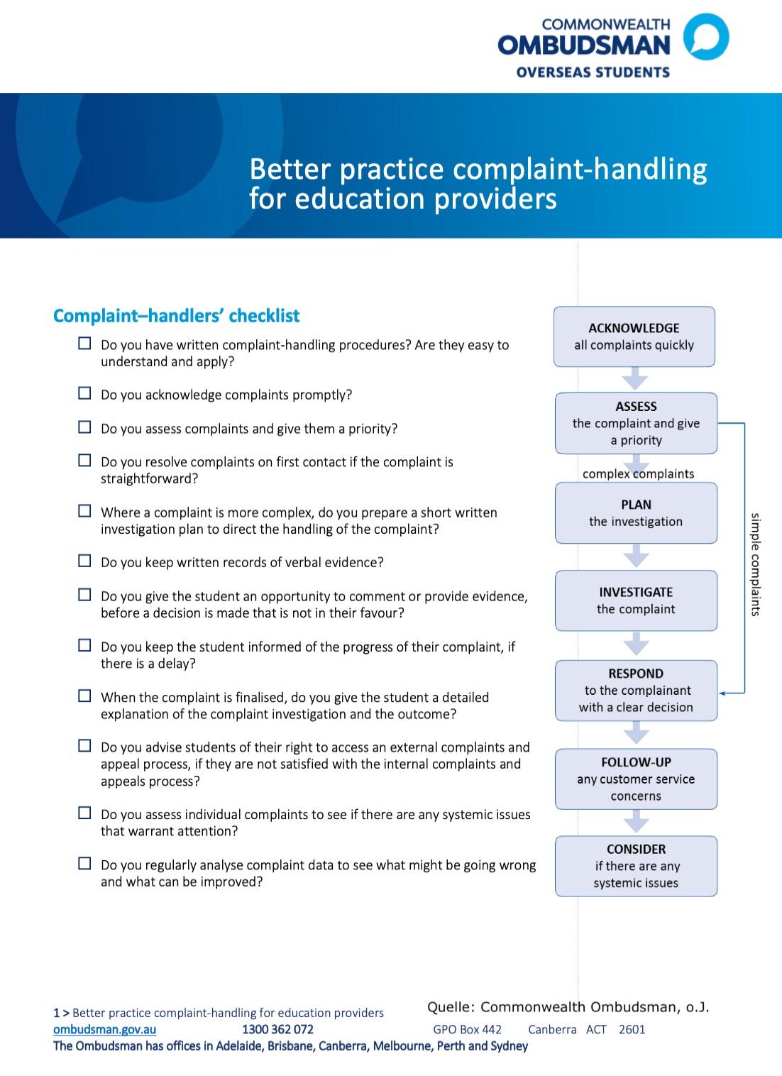 Checklisten-Beispiel 3 (Beschwerden)