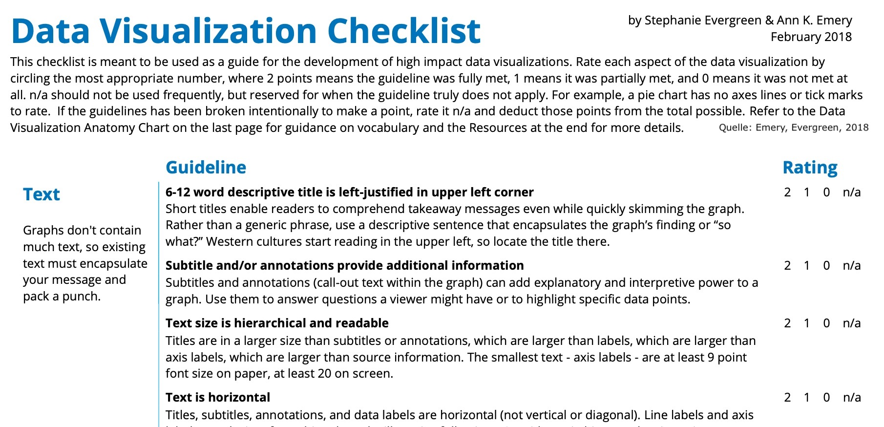 Checklisten-Beispiel 4a Datenvisualisierung