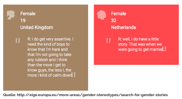Mini-Storytelling Gender Stereotype
