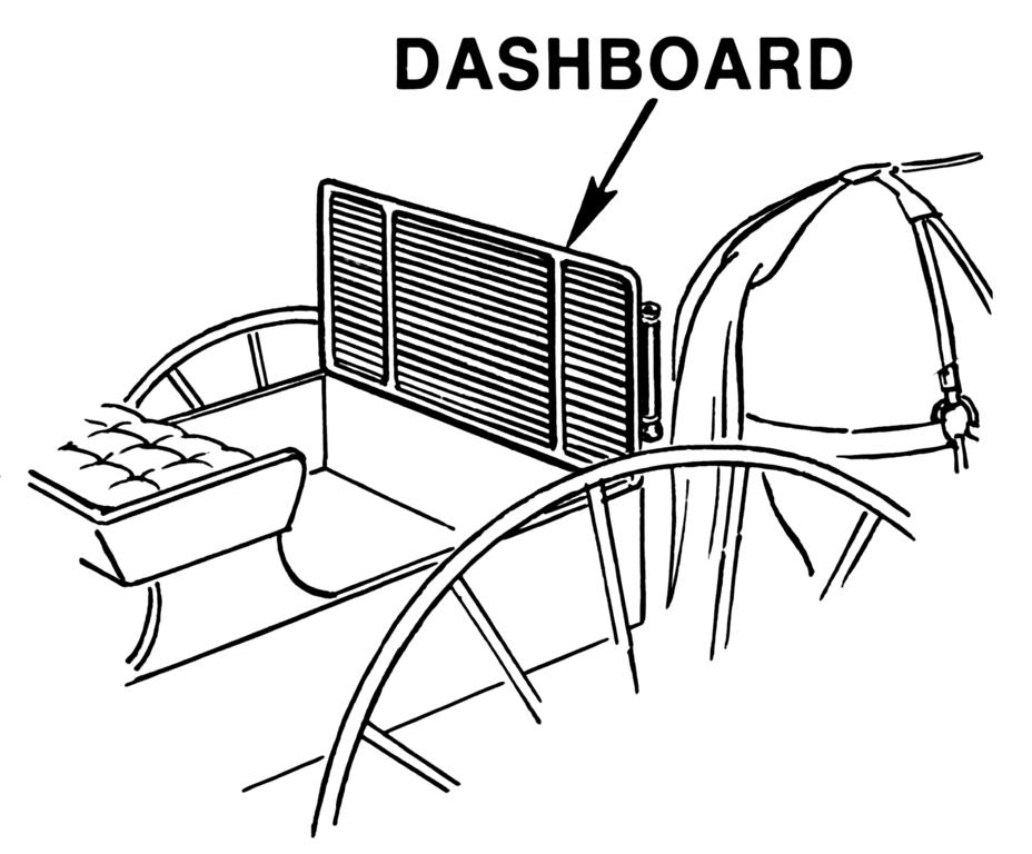 So begann der Dashboard seinen Weg One-Page-Reports