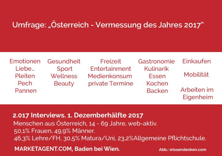 Umfragen darstellen - 2017 die Vermessung Österreichs