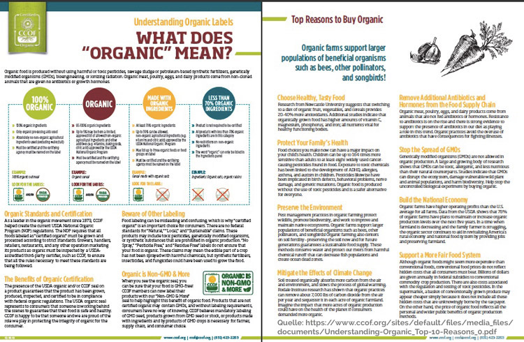 Beispiel Quick Reference Card Organic Labels