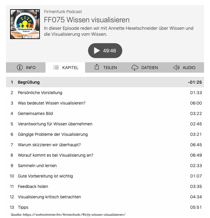 Podcast: Wissen visualisieren