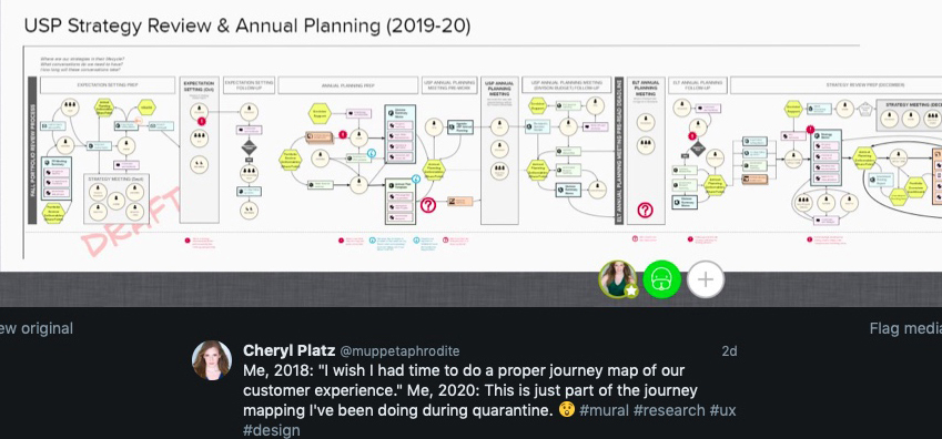 Journey Mapping auf Whiteboards