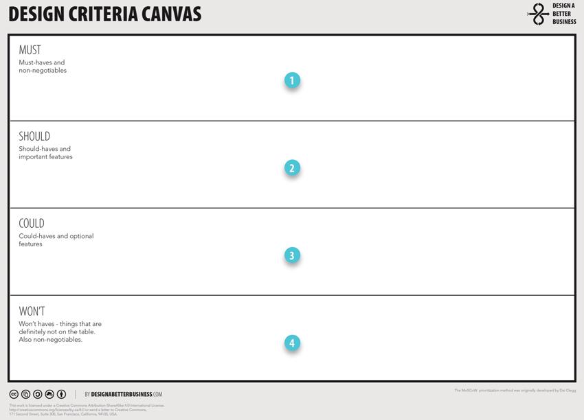 Design Criteria Canvas